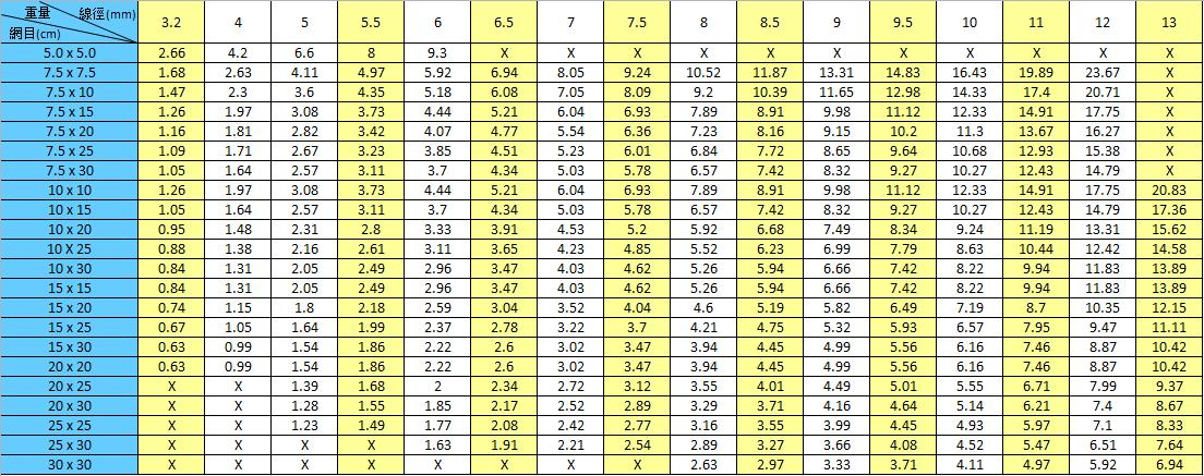 Reference_Weight_Table